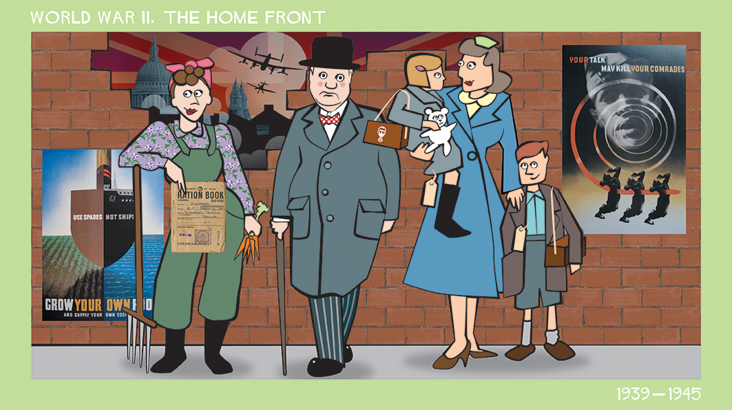 WW2, WWII, world war two, home front, key stage one, history