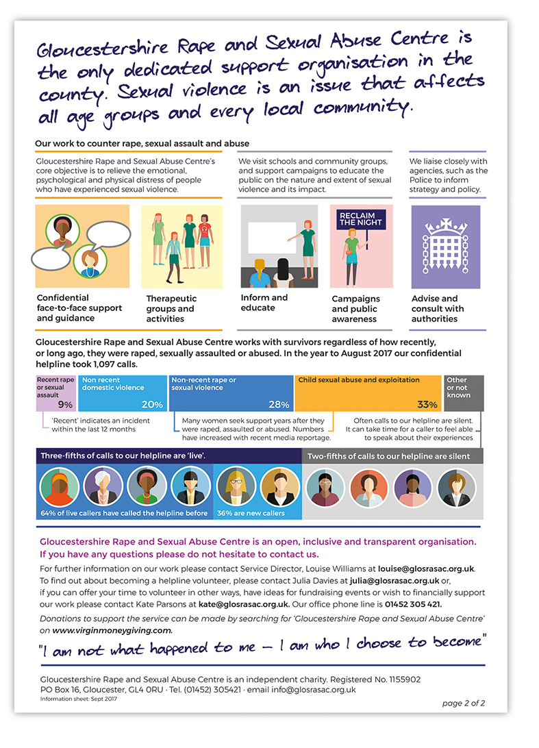 charity communication, case for support, infographics