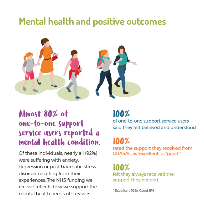 mental health positive outcomes