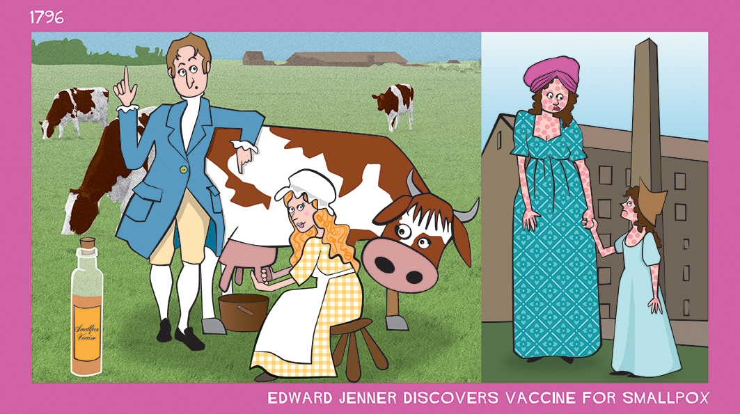 Edward Jenner, history, primary school, curriculum, smallpox, vaccination, science
